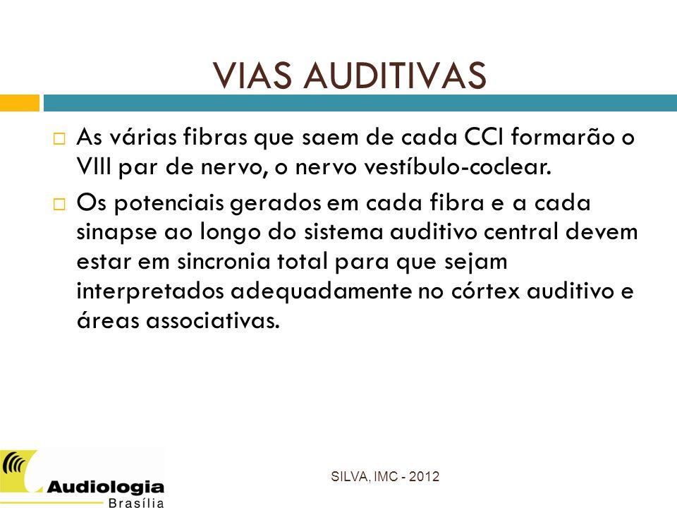 SILVA, IMC - 2012 As várias fibras que saem de cada CCI formarão o VIII par de nervo, o nervo vestíbulo-coclear.