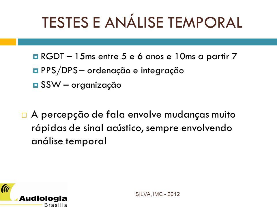 TESTES E ANÁLISE TEMPORAL SILVA, IMC - 2012 RGDT – 15ms entre 5 e 6 anos e 10ms a partir 7 PPS/DPS – ordenação e integração SSW – organização A percepção de fala envolve mudanças muito rápidas de sinal acústico, sempre envolvendo análise temporal
