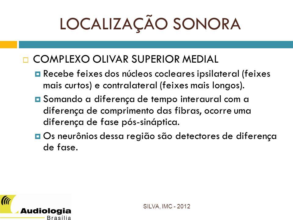 LOCALIZAÇÃO SONORA SILVA, IMC - 2012 COMPLEXO OLIVAR SUPERIOR MEDIAL Recebe feixes dos núcleos cocleares ipsilateral (feixes mais curtos) e contralateral (feixes mais longos).