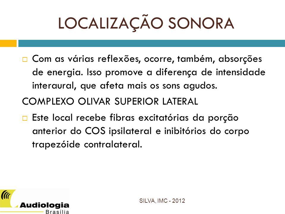 LOCALIZAÇÃO SONORA SILVA, IMC - 2012 Com as várias reflexões, ocorre, também, absorções de energia.