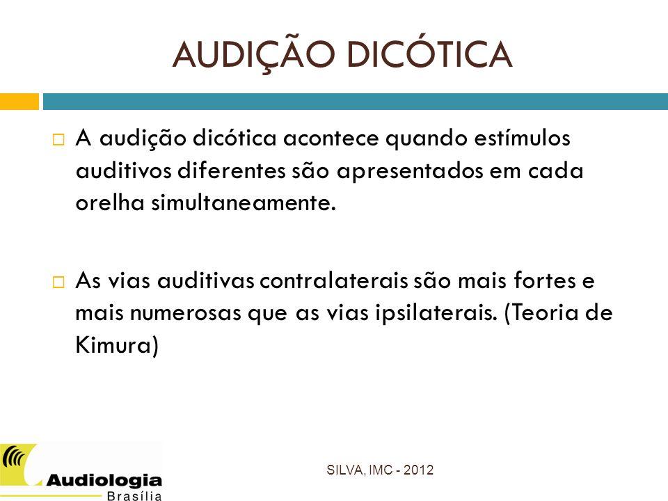 AUDIÇÃO DICÓTICA A audição dicótica acontece quando estímulos auditivos diferentes são apresentados em cada orelha simultaneamente.