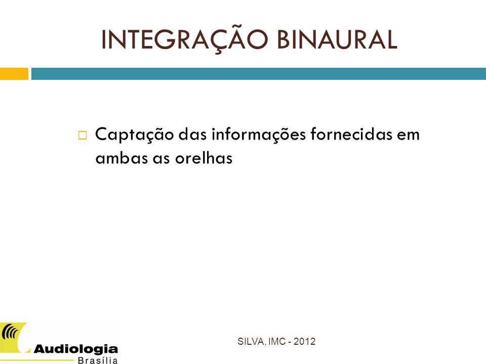 INTEGRAÇÃO BINAURAL Captação das informações fornecidas em ambas as orelhas SILVA, IMC - 2012
