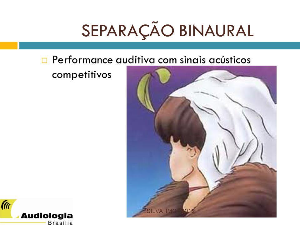 Performance auditiva com sinais acústicos competitivos SEPARAÇÃO BINAURAL SILVA, IMC - 2012