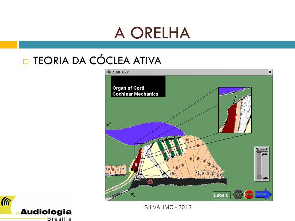 SILVA, IMC - 2012 TEORIA DA CÓCLEA ATIVA A ORELHA