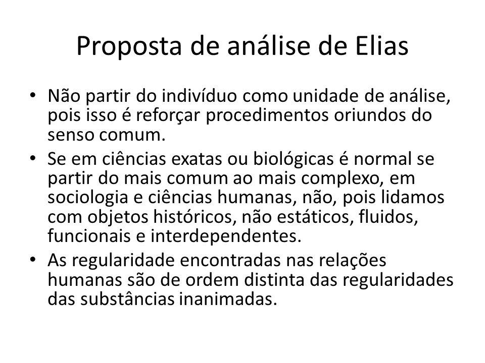 Proposta de análise de Elias Não partir do indivíduo como unidade de análise, pois isso é reforçar procedimentos oriundos do senso comum. Se em ciênci