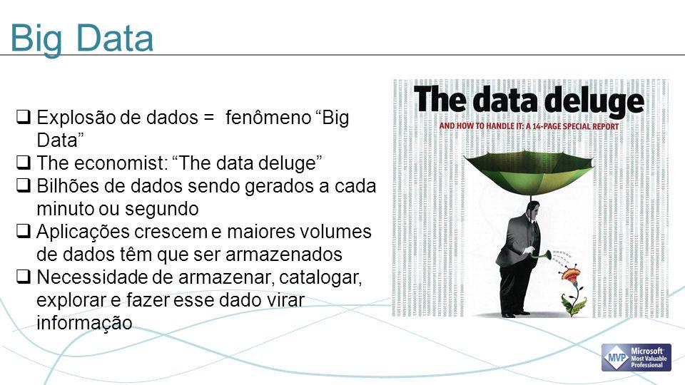 Big Data Explosão de dados = fenômeno Big Data The economist: The data deluge Bilhões de dados sendo gerados a cada minuto ou segundo Aplicações crescem e maiores volumes de dados têm que ser armazenados Necessidade de armazenar, catalogar, explorar e fazer esse dado virar informação