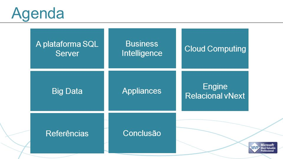 Agenda A plataforma SQL Server Business Intelligence Cloud Computing Big Data Appliances Engine Relacional vNext Referências Conclusão