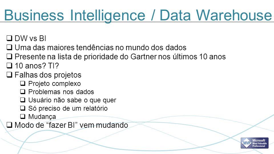 Business Intelligence / Data Warehouse DW vs BI Uma das maiores tendências no mundo dos dados Presente na lista de prioridade do Gartner nos últimos 10 anos 10 anos.