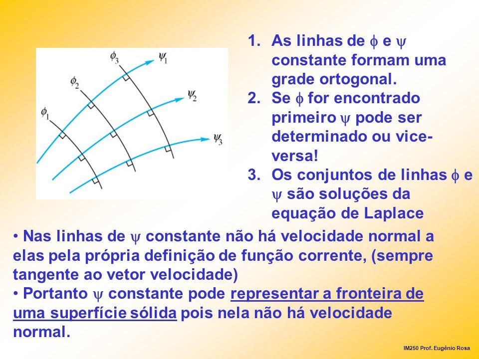 IM250 Prof. Eugênio Rosa 1.As linhas de e constante formam uma grade ortogonal. 2.Se for encontrado primeiro pode ser determinado ou vice- versa! 3.Os