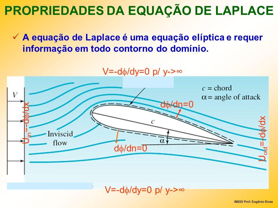 IM250 Prof. Eugênio Rosa PROPRIEDADES DA EQUAÇÃO DE LAPLACE A equação de Laplace é uma equação elíptica e requer informação em todo contorno do domíni