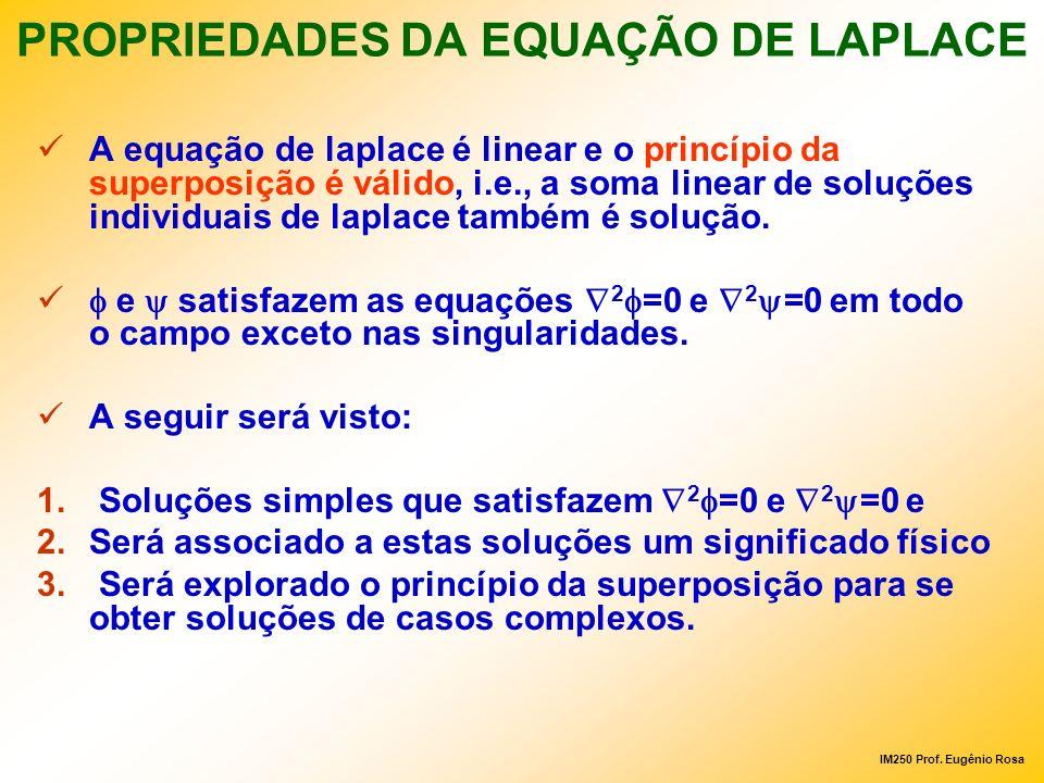 IM250 Prof. Eugênio Rosa PROPRIEDADES DA EQUAÇÃO DE LAPLACE A equação de laplace é linear e o princípio da superposição é válido, i.e., a soma linear