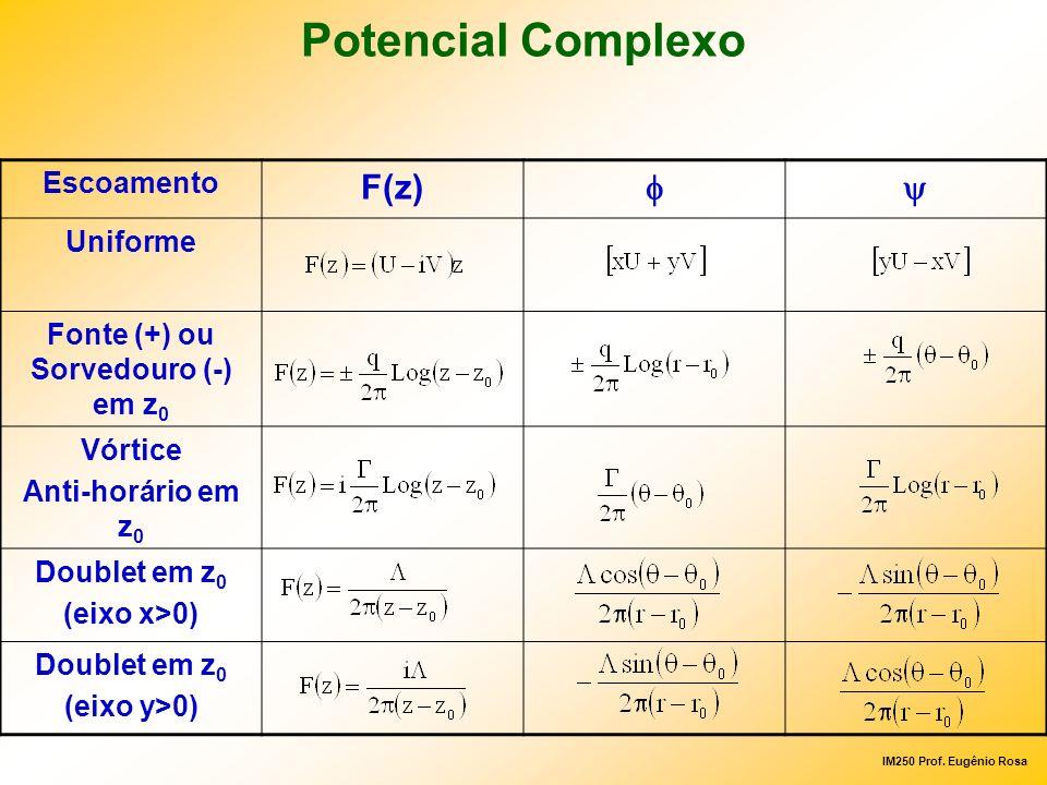 IM250 Prof. Eugênio Rosa Potencial Complexo Escoamento F(z) Uniforme Fonte (+) ou Sorvedouro (-) em z 0 Vórtice Anti-horário em z 0 Doublet em z 0 (ei