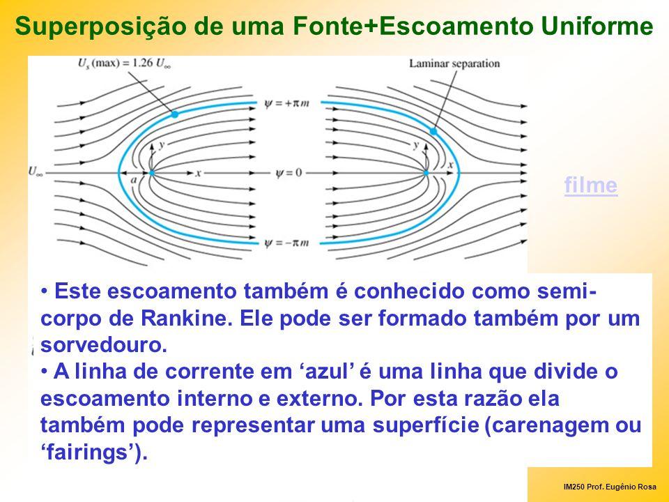 IM250 Prof. Eugênio Rosa Superposição de uma Fonte+Escoamento Uniforme Este escoamento também é conhecido como semi- corpo de Rankine. Ele pode ser fo