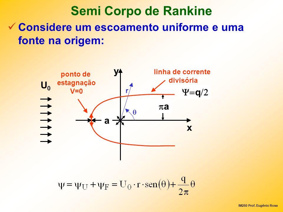 IM250 Prof. Eugênio Rosa Semi Corpo de Rankine Considere um escoamento uniforme e uma fonte na origem: a y x U0U0 a q linha de corrente divisória pont