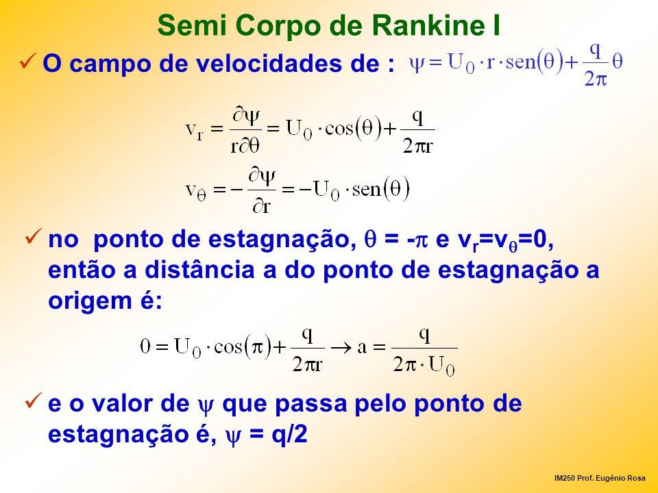 IM250 Prof. Eugênio Rosa Semi Corpo de Rankine I O campo de velocidades de : no ponto de estagnação, = - e v r =v =0, então a distância a do ponto de