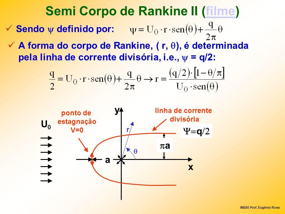 IM250 Prof. Eugênio Rosa Semi Corpo de Rankine II (filme)filme A forma do corpo de Rankine, ( r, ), é determinada pela linha de corrente divisória, i.