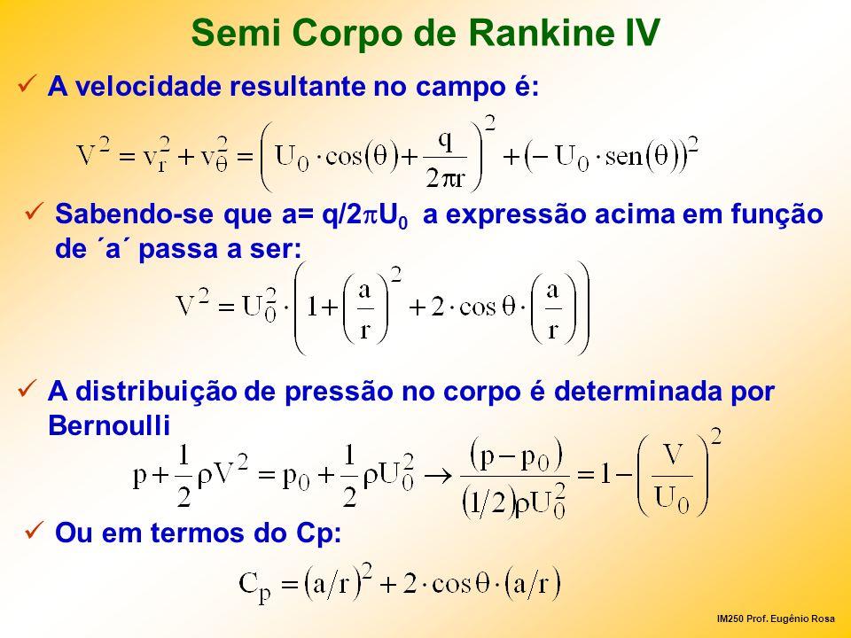 IM250 Prof. Eugênio Rosa Semi Corpo de Rankine IV A velocidade resultante no campo é: Sabendo-se que a= q/2 U 0 a expressão acima em função de ´a´ pas