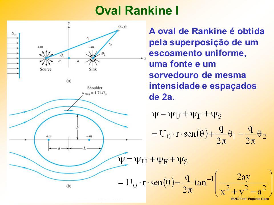 IM250 Prof. Eugênio Rosa Oval Rankine I A oval de Rankine é obtida pela superposição de um escoamento uniforme, uma fonte e um sorvedouro de mesma int
