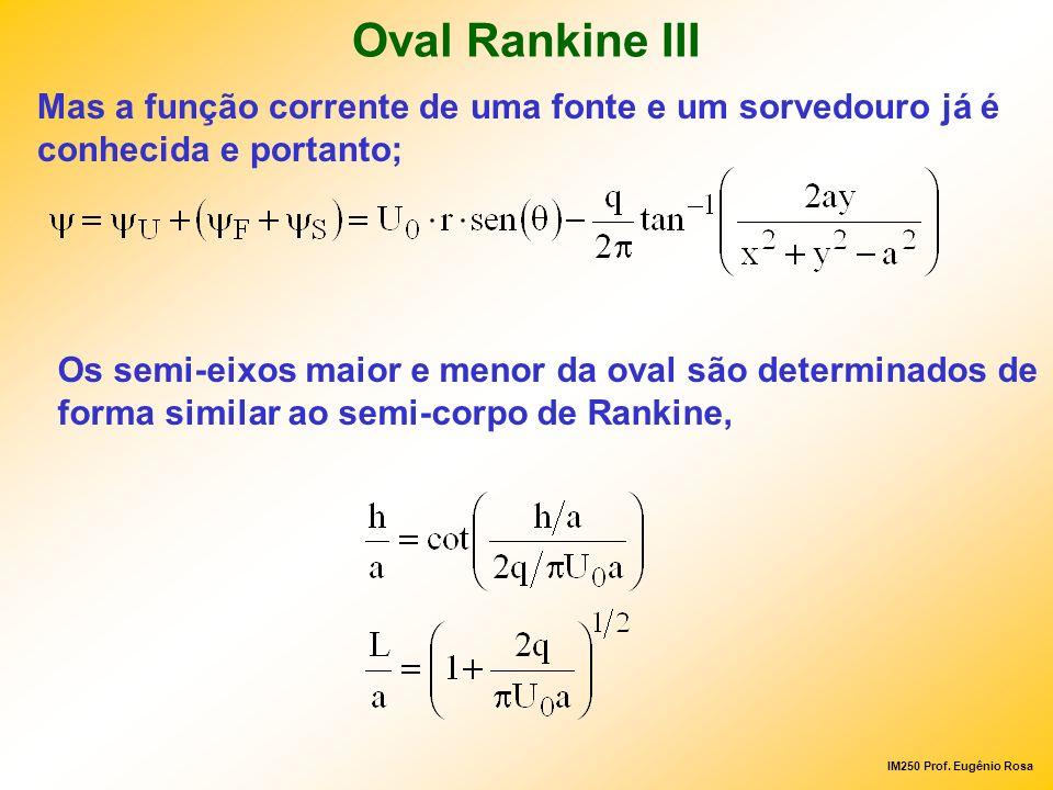 IM250 Prof. Eugênio Rosa Oval Rankine III Mas a função corrente de uma fonte e um sorvedouro já é conhecida e portanto; Os semi-eixos maior e menor da