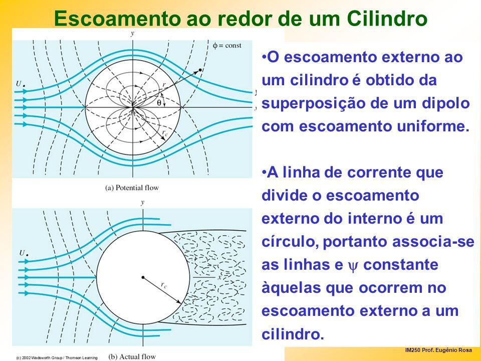 IM250 Prof. Eugênio Rosa Escoamento ao redor de um Cilindro O escoamento externo ao um cilindro é obtido da superposição de um dipolo com escoamento u