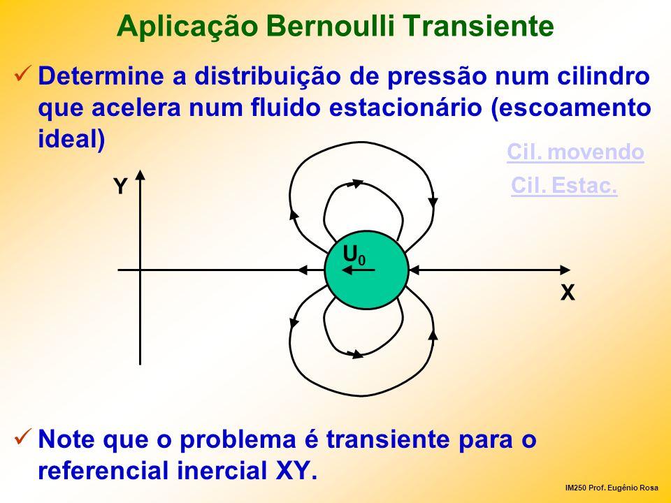 IM250 Prof. Eugênio Rosa Aplicação Bernoulli Transiente Determine a distribuição de pressão num cilindro que acelera num fluido estacionário (escoamen