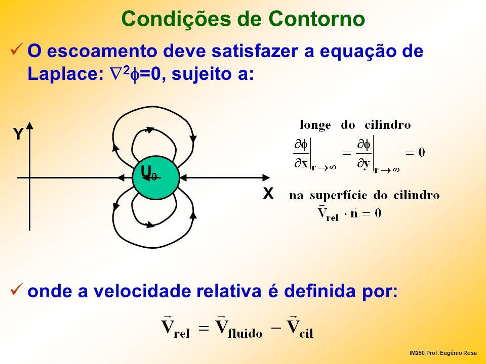 IM250 Prof. Eugênio Rosa Condições de Contorno O escoamento deve satisfazer a equação de Laplace: 2 =0, sujeito a: onde a velocidade relativa é defini