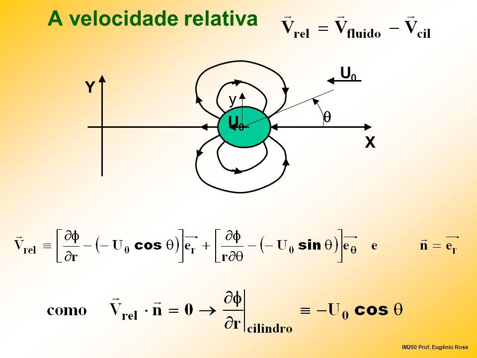 IM250 Prof. Eugênio Rosa A velocidade relativa X Y U0U0 y U0U0
