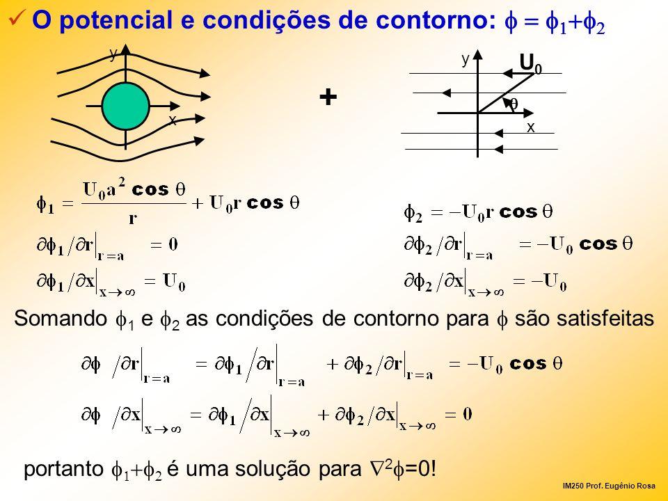 IM250 Prof. Eugênio Rosa O potencial e condições de contorno: x y x y U0U0 Somando 1 e 2 as condições de contorno para são satisfeitas portanto é uma