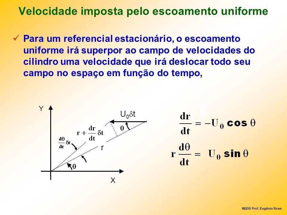 IM250 Prof. Eugênio Rosa Velocidade imposta pelo escoamento uniforme Para um referencial estacionário, o escoamento uniforme irá superpor ao campo de