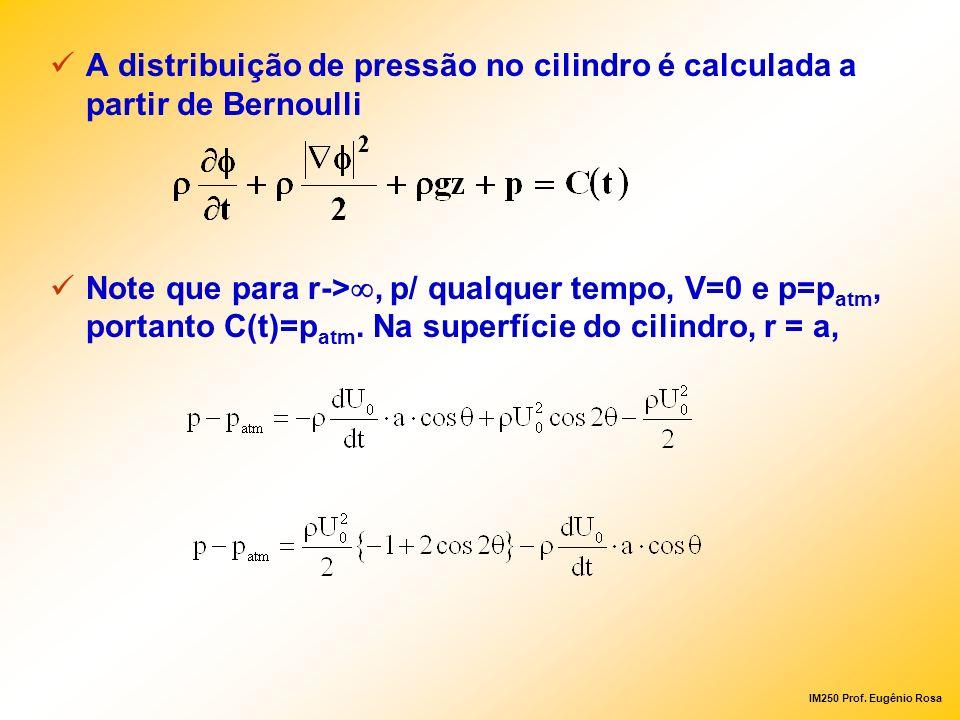 IM250 Prof. Eugênio Rosa A distribuição de pressão no cilindro é calculada a partir de Bernoulli Note que para r->, p/ qualquer tempo, V=0 e p=p atm,