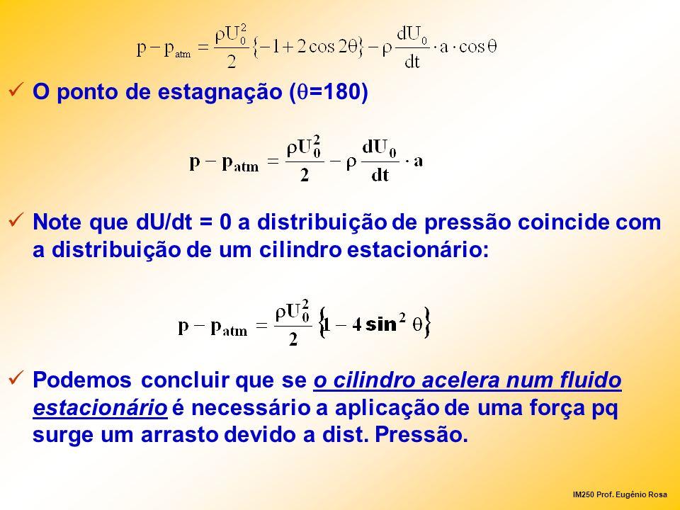 IM250 Prof. Eugênio Rosa O ponto de estagnação ( =180) Note que dU/dt = 0 a distribuição de pressão coincide com a distribuição de um cilindro estacio