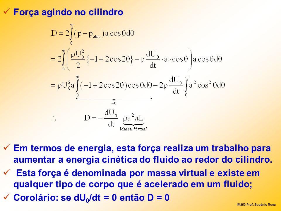 IM250 Prof. Eugênio Rosa Força agindo no cilindro Em termos de energia, esta força realiza um trabalho para aumentar a energia cinética do fluido ao r