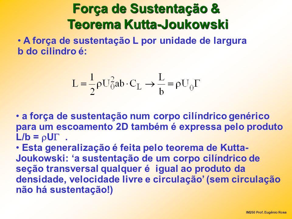 IM250 Prof. Eugênio Rosa A força de sustentação L por unidade de largura b do cilindro é: a força de sustentação num corpo cilíndrico genérico para um