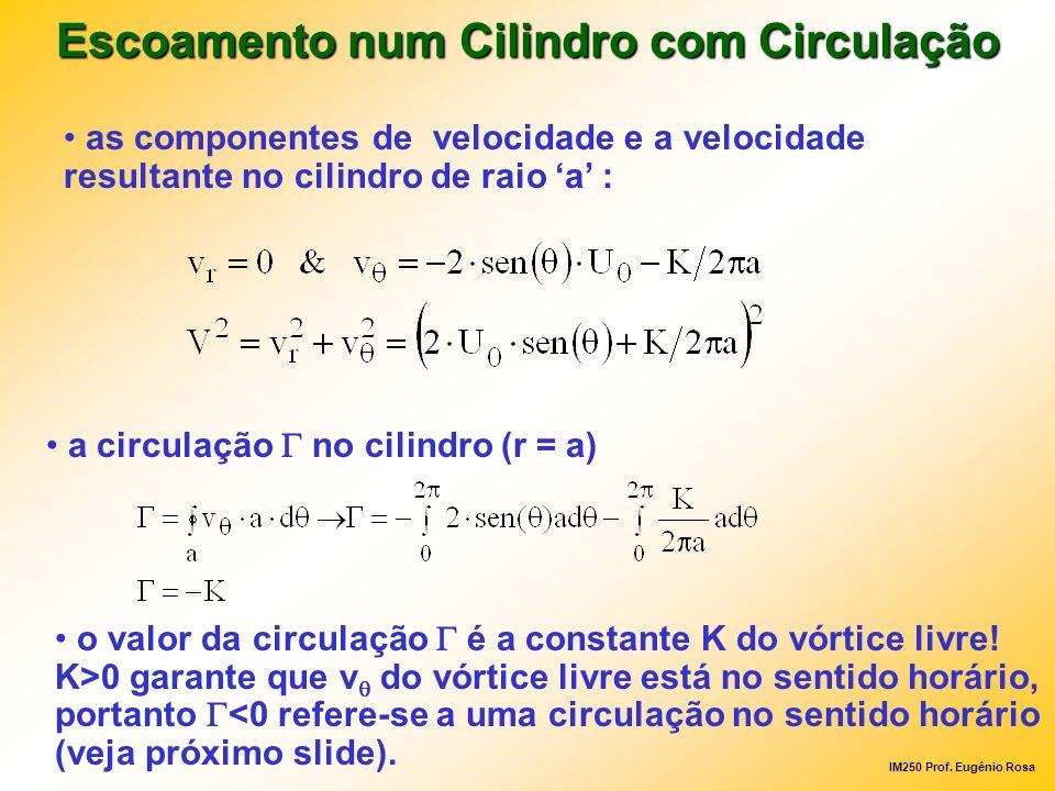 IM250 Prof. Eugênio Rosa as componentes de velocidade e a velocidade resultante no cilindro de raio a : a circulação no cilindro (r = a) Escoamento nu