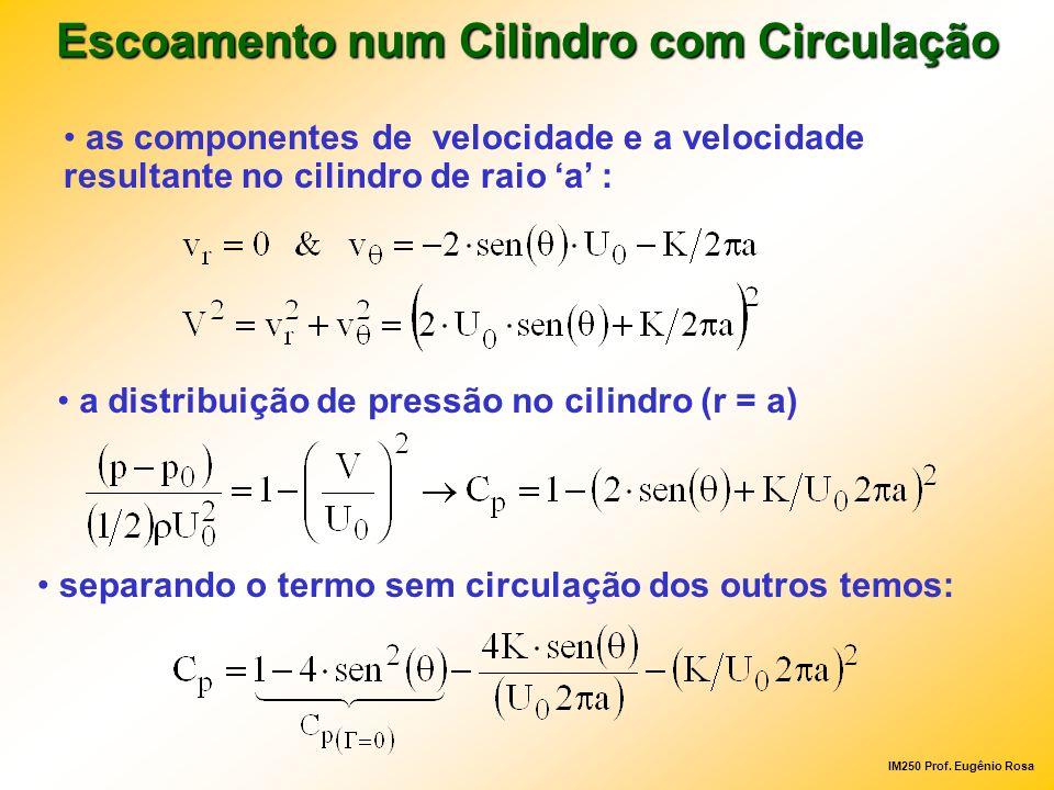 IM250 Prof. Eugênio Rosa as componentes de velocidade e a velocidade resultante no cilindro de raio a : a distribuição de pressão no cilindro (r = a)