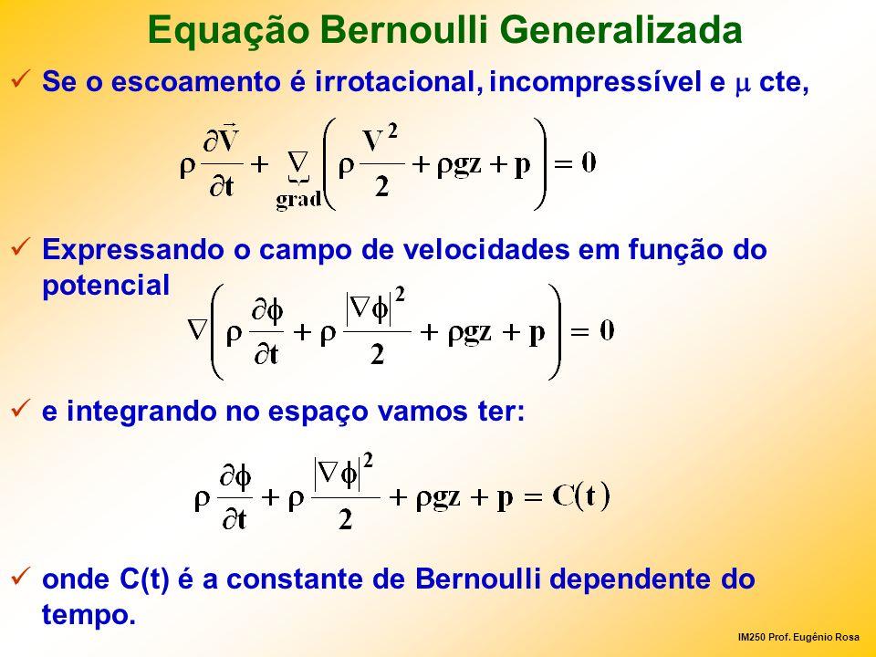 IM250 Prof. Eugênio Rosa Se o escoamento é irrotacional, incompressível e cte, Expressando o campo de velocidades em função do potencial e integrando