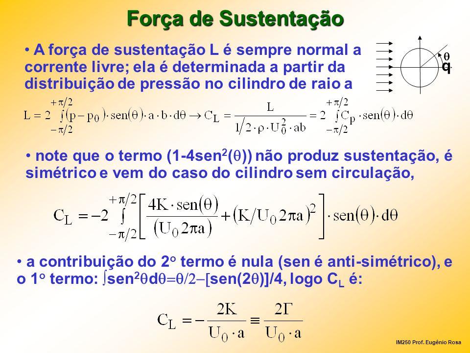 IM250 Prof. Eugênio Rosa A força de sustentação L é sempre normal a corrente livre; ela é determinada a partir da distribuição de pressão no cilindro