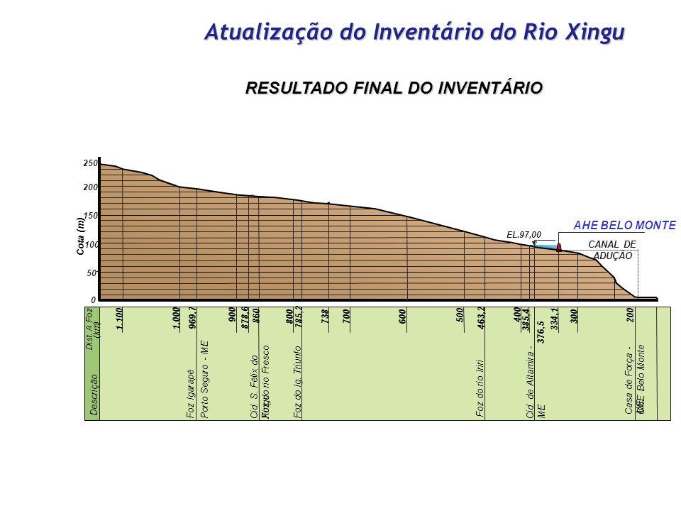 Atualização do Inventário do Rio Xingu RESULTADO FINAL DO INVENTÁRIO