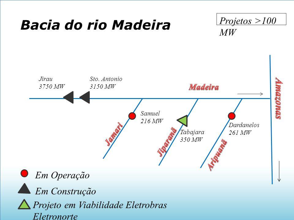 Bacia do rio Madeira Sto. Antonio 3150 MW Jirau 3750 MW Samuel 216 MW Dardanelos 261 MW Tabajara 350 MW Em Construção Em Operação Projeto em Viabilida