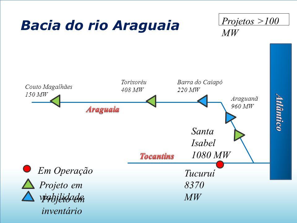 Bacia do rio Araguaia Tucuruí 8370 MW Couto Magalhães 150 MW Torixoréu 408 MW Barra do Caiapó 220 MW Santa Isabel 1080 MW Projeto em viabilidade Aragu