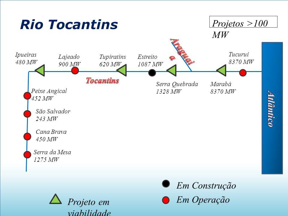 Rio Tocantins Tucuruí 8370 MW Marabá 8370 MW Estreito 1087 MW Serra Quebrada 1328 MW Tupiratins 620 MW Lajeado 900 MW Ipueiras 480 MW Peixe Angical 45