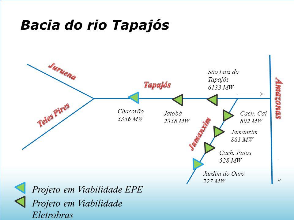 Bacia do rio Tapajós Projeto em Viabilidade Eletrobras São Luiz do Tapajós 6133 MW Jatobá 2338 MW Chacorão 3336 MW Projeto em Viabilidade EPE Cach. Ca