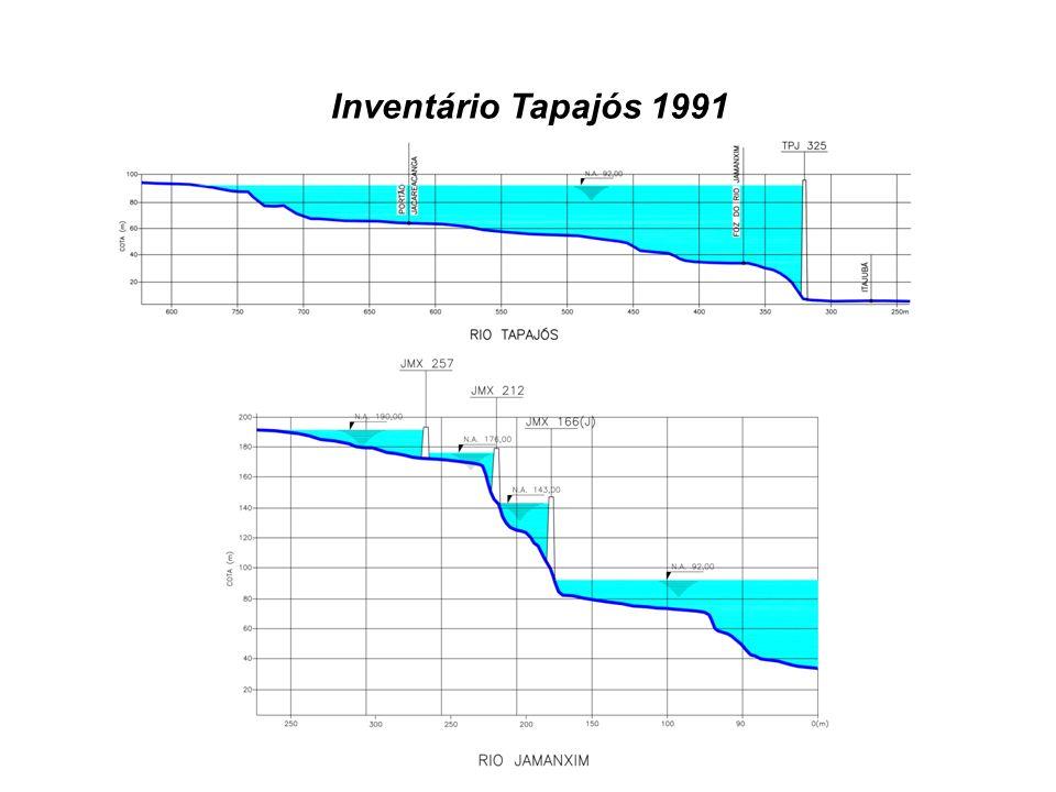 Inventário Tapajós 1991