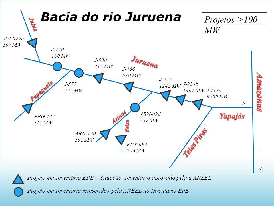 Bacia do rio Juruena Projeto em Inventário EPE – Situação: Inventário aprovado pela a ANEEL J-117a 3509 MW Projeto em Inventário reinseridos pela ANEE