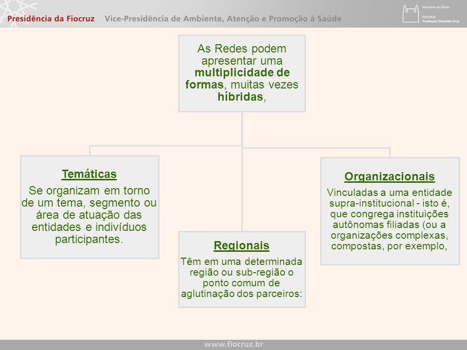 Redes: fundamentos e paradigmas Uma atuação em rede supõe valores e a declaração dos propósitos do coletivo (missão); Por que, para que é fundamentada