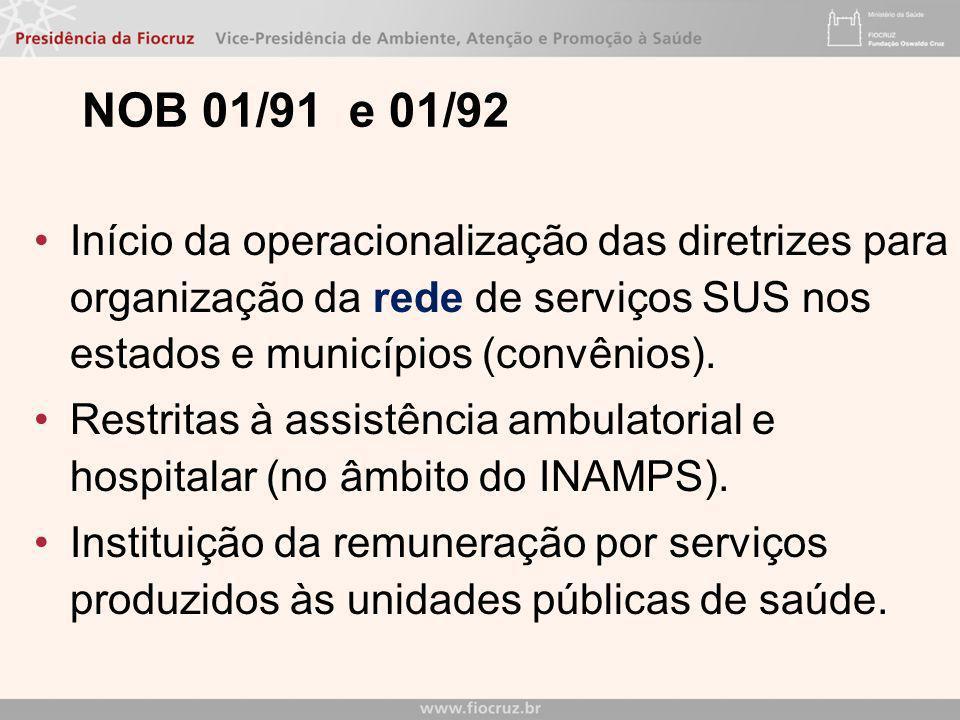 Lei 8.080/90 – CAPÍTULO III: Da Organização, da Direção e da Gestão Art. 8º As ações e serviços de saúde, executados pelo SUS, seja diretamente ou med