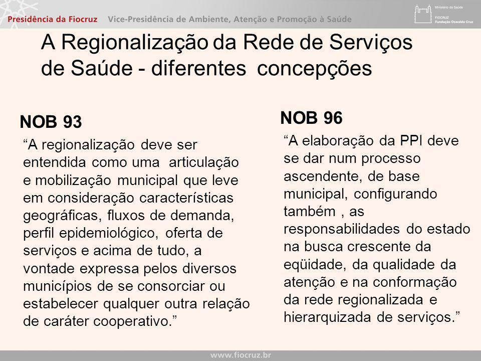 NOB 01/91 e 01/92 Início da operacionalização das diretrizes para organização da rede de serviços SUS nos estados e municípios (convênios). Restritas