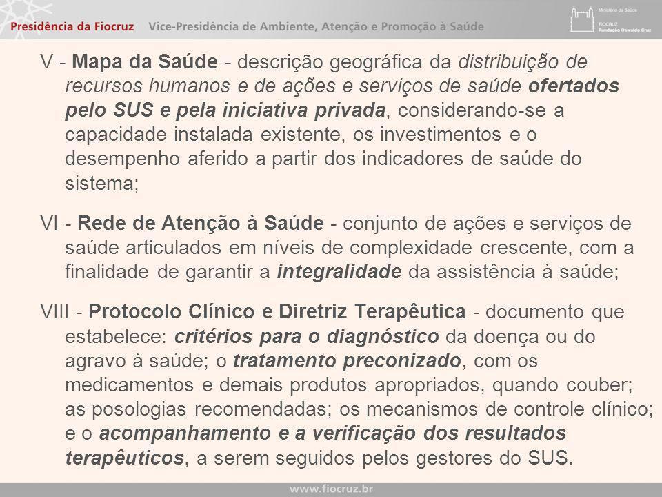 Capítulo I – das disposições preliminares CONCEITOS – Art. 2º I - Região de Saúde - espaço geográfico contínuo, constituído por agrupamentos de municí