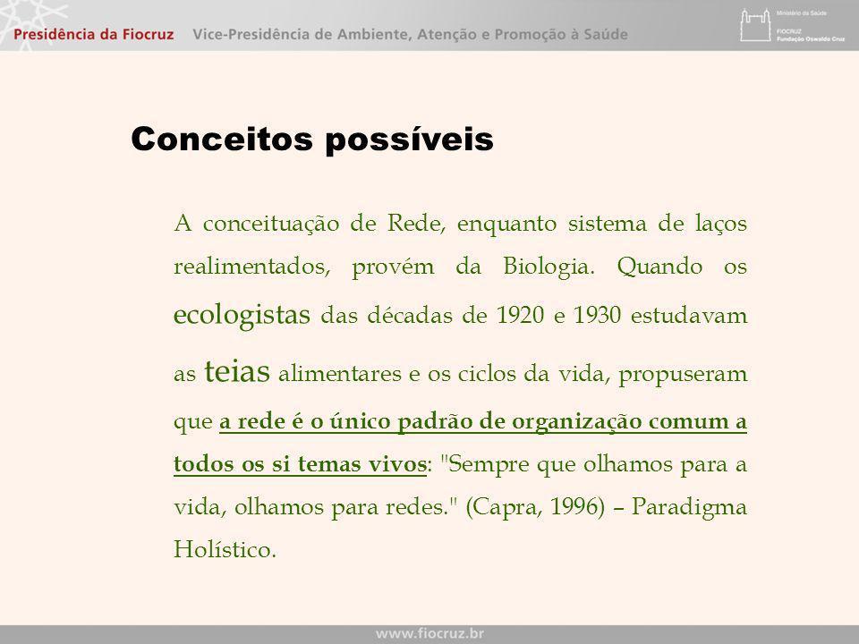 A conceituação de Rede, enquanto sistema de laços realimentados, provém da Biologia.