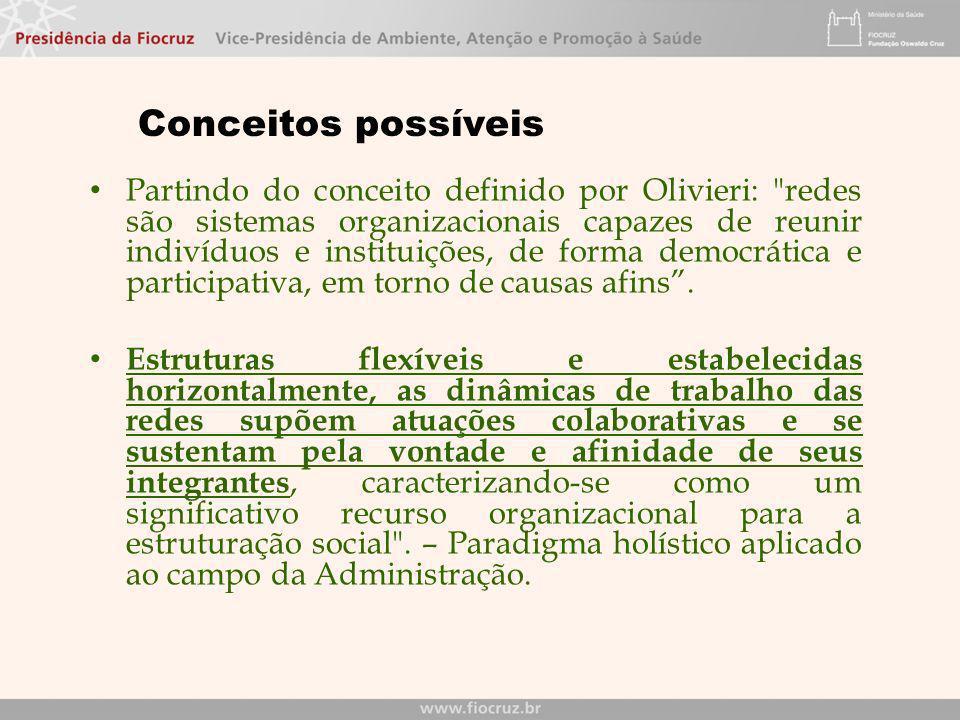 Partindo do conceito definido por Olivieri: redes são sistemas organizacionais capazes de reunir indivíduos e instituições, de forma democrática e participativa, em torno de causas afins.